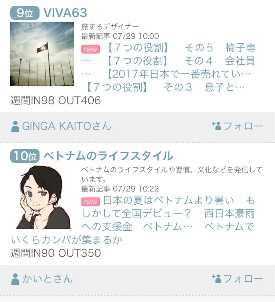f:id:yusuke-edge:20180729163732j:image