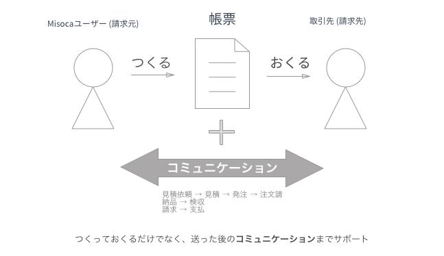f:id:yusuke-k:20161215162107p:plain