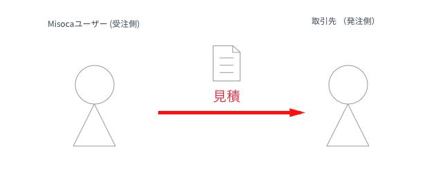 f:id:yusuke-k:20161216101220p:plain