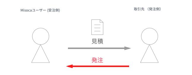 f:id:yusuke-k:20161216101231p:plain