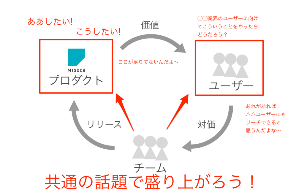 f:id:yusuke-k:20170424172350p:plain