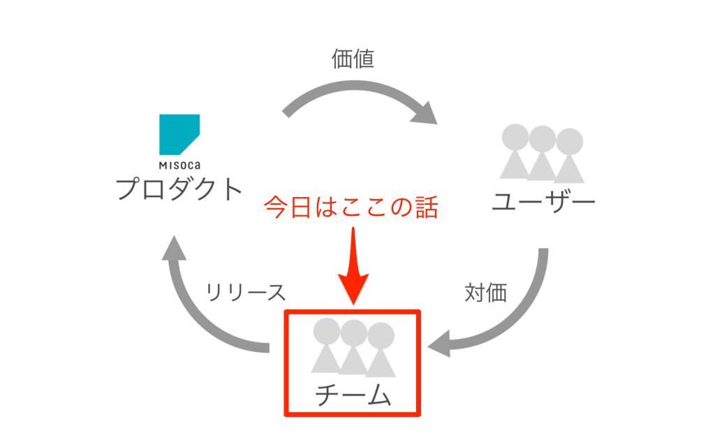 f:id:yusuke-k:20170426133251p:plain