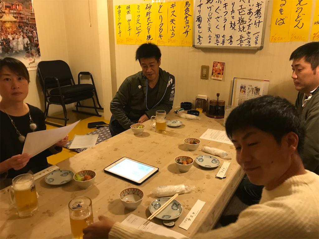 f:id:yusuke-takase:20200221095200j:image