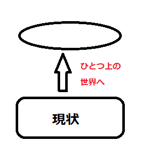 f:id:yusuke-to-yondekudasai:20170605175650p:plain