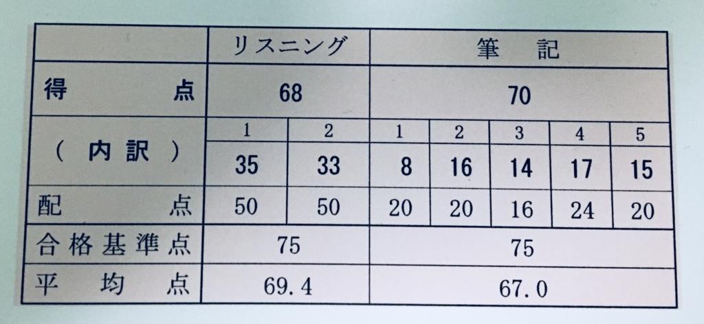 f:id:yusuke-to-yondekudasai:20180715214301j:plain