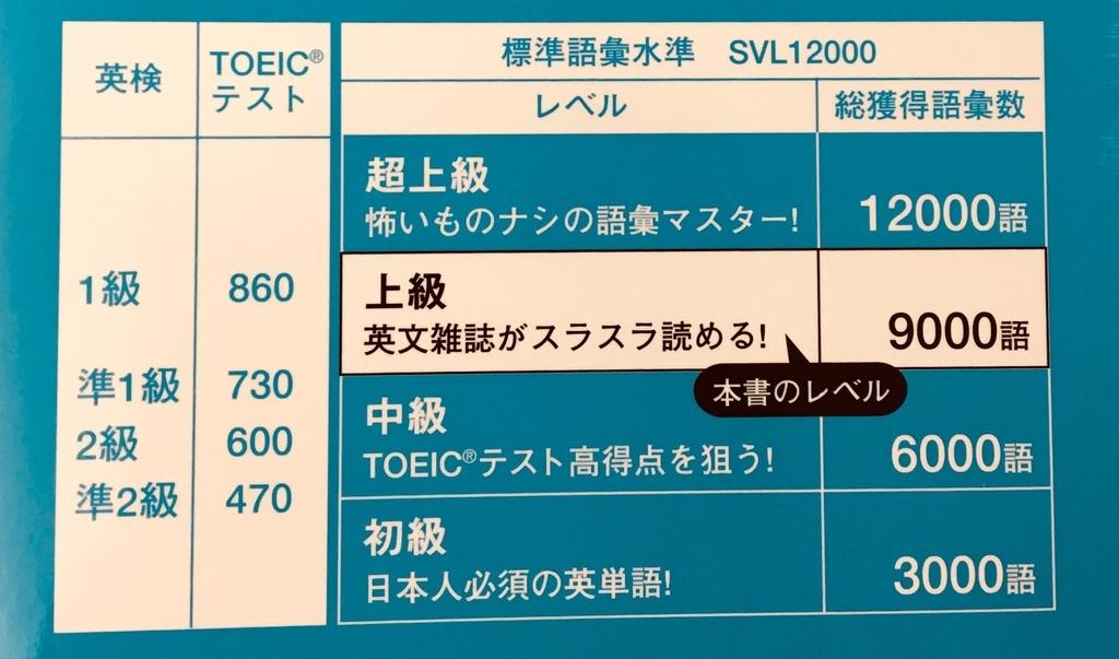 f:id:yusuke-to-yondekudasai:20181021123749j:plain