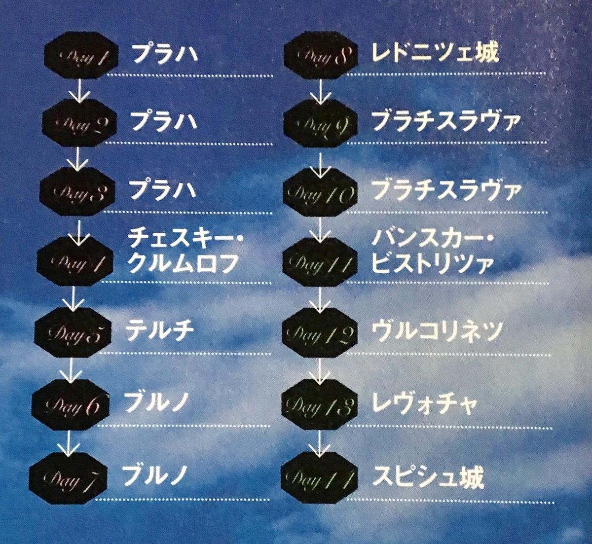 f:id:yusuke-to-yondekudasai:20190408164026j:plain
