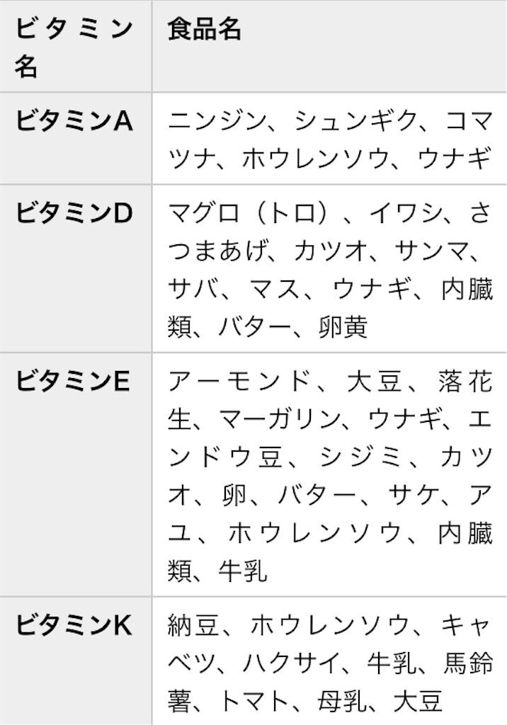 f:id:yusuke0530kun:20190706213549j:image