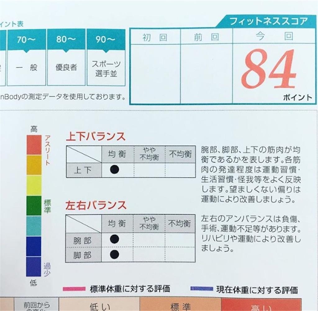 f:id:yusuke0530kun:20190730223640j:image