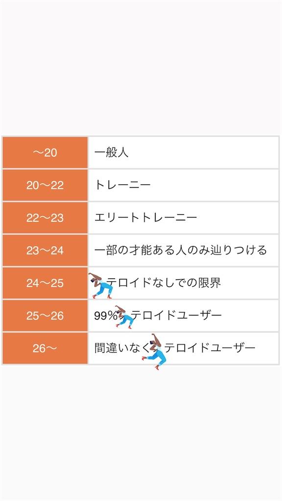 f:id:yusuke0530kun:20200125235117j:image