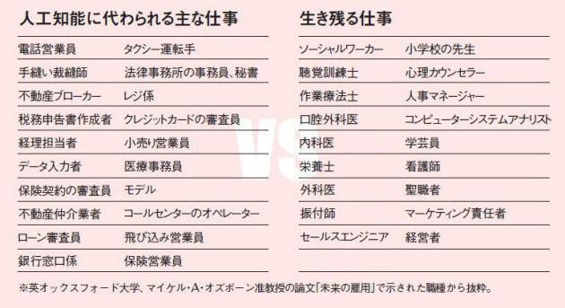 f:id:yusuke1040:20160329134824j:plain