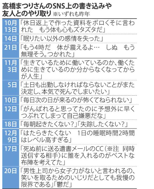 f:id:yusuke1040:20161011190429p:plain