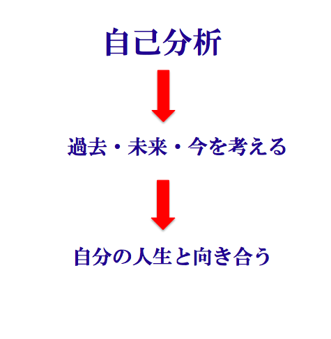 f:id:yusuke1040:20161108121844p:plain