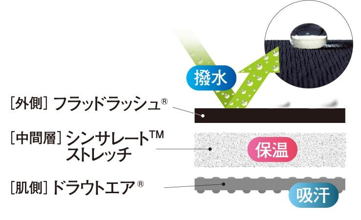 f:id:yusuke1210305:20170225182407j:plain