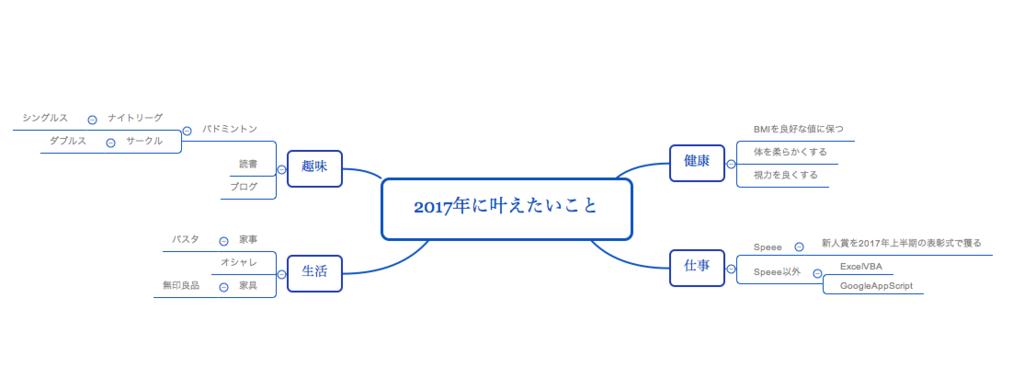 f:id:yusuke1225math:20170103012944p:plain