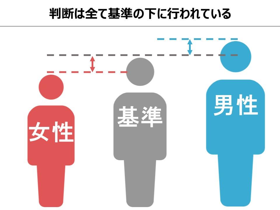 f:id:yusuke38:20191021124416j:plain