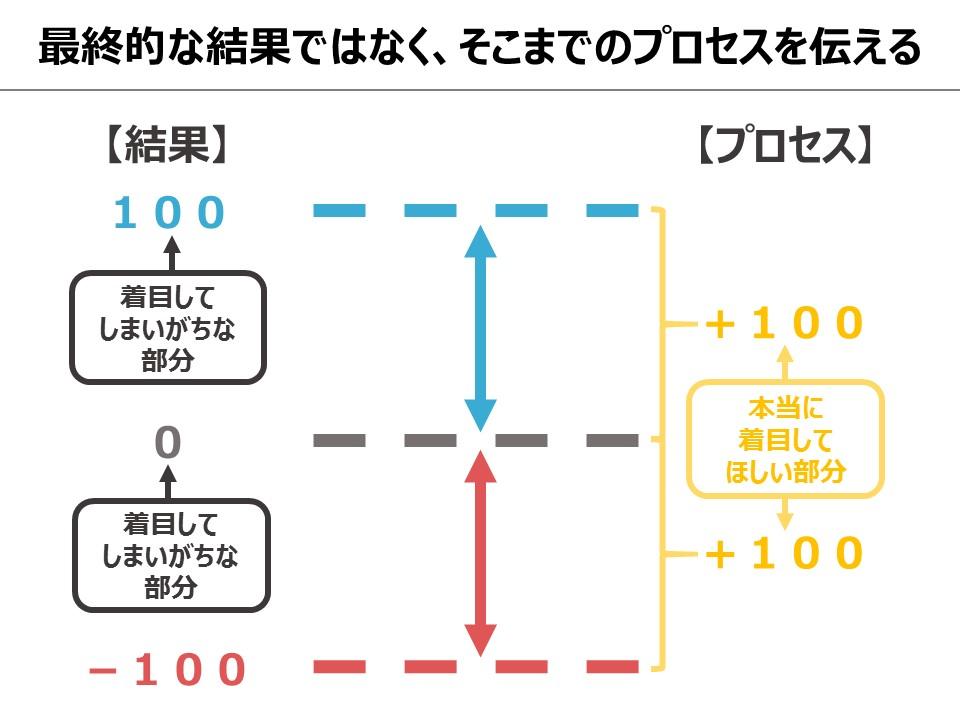 f:id:yusuke38:20191021131413j:plain
