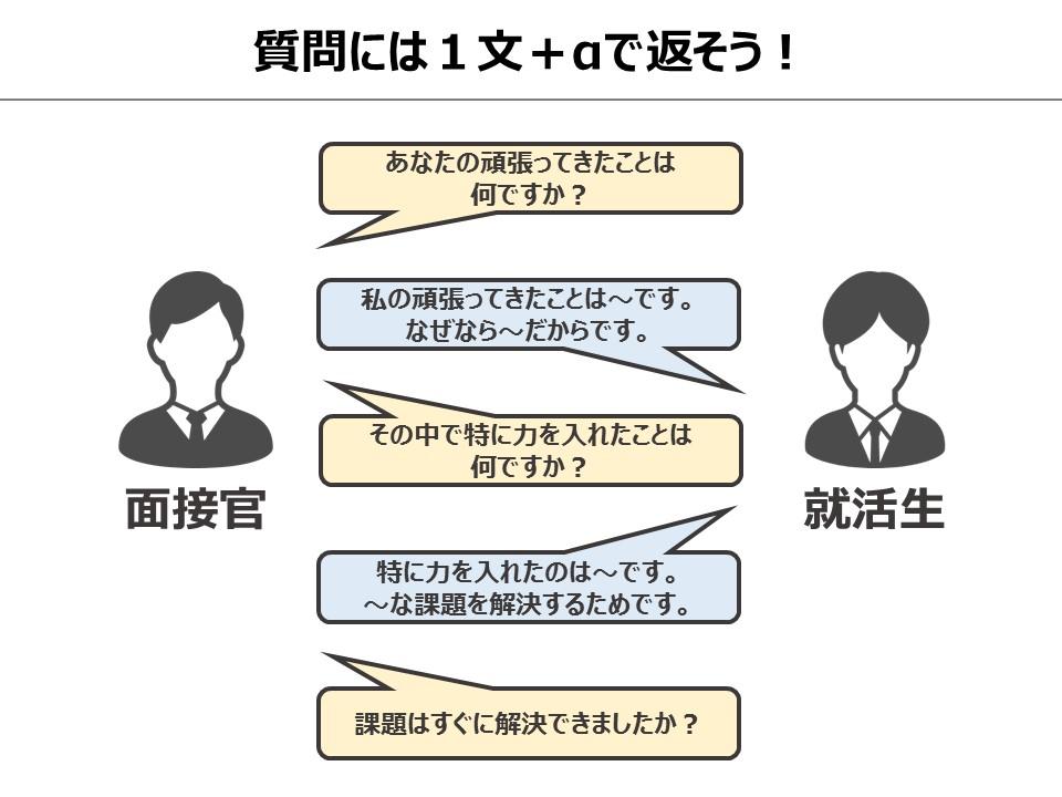 f:id:yusuke38:20191103165740j:plain