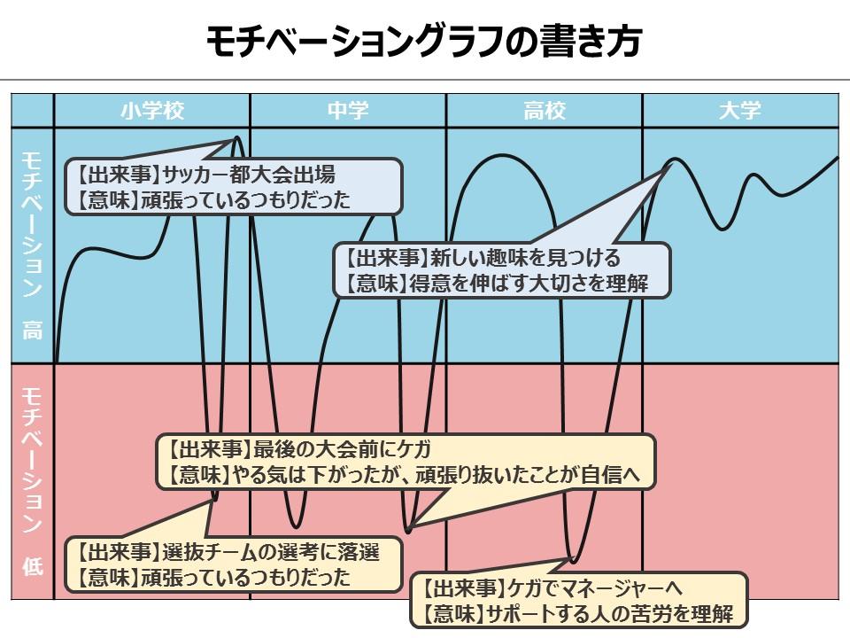 f:id:yusuke38:20191110184923j:plain