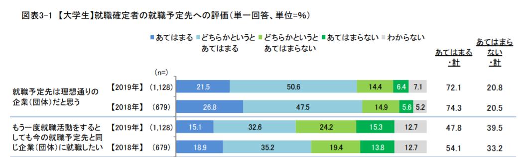 f:id:yusuke38:20191116192947p:plain