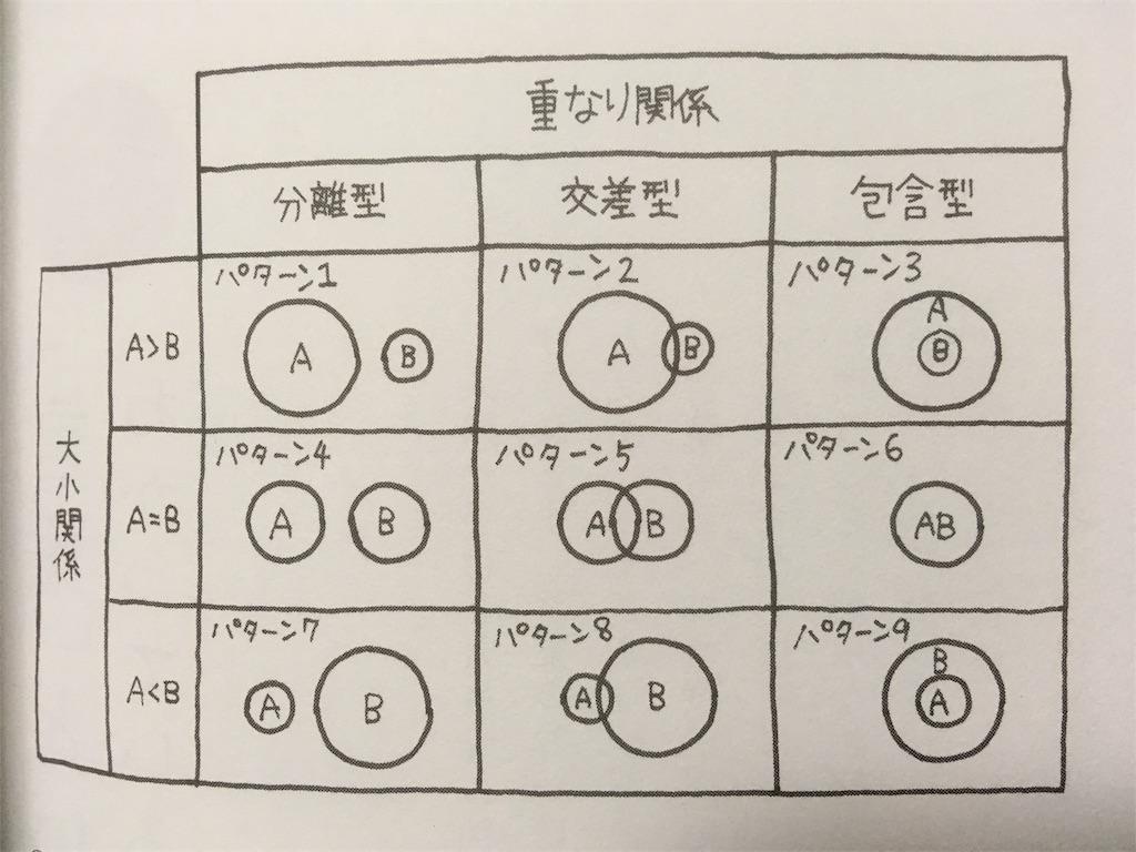 f:id:yusuke871:20170922133751j:image
