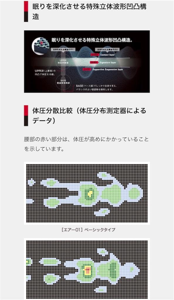 f:id:yusuke_tomura:20161111183028j:image