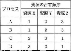 f:id:yusuke_ujitoko:20160911103206p:plain