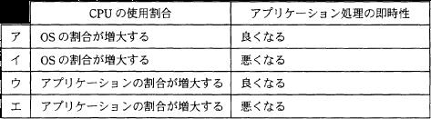 f:id:yusuke_ujitoko:20160911132820p:plain