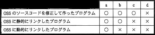 f:id:yusuke_ujitoko:20160911142944p:plain