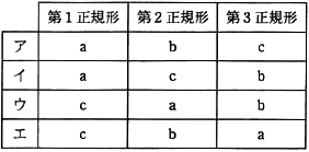 f:id:yusuke_ujitoko:20160911192541p:plain