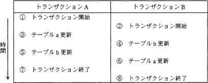 f:id:yusuke_ujitoko:20160912211208p:plain