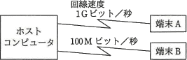 f:id:yusuke_ujitoko:20160912230423p:plain