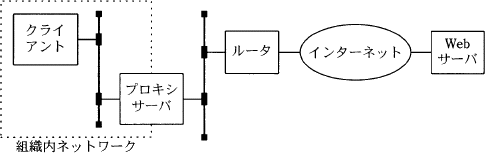 f:id:yusuke_ujitoko:20160913221804p:plain