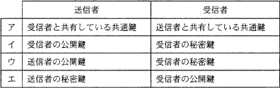 f:id:yusuke_ujitoko:20160914210711p:plain