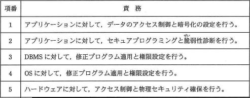 f:id:yusuke_ujitoko:20160914221938p:plain