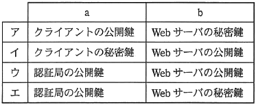 f:id:yusuke_ujitoko:20160914232153p:plain