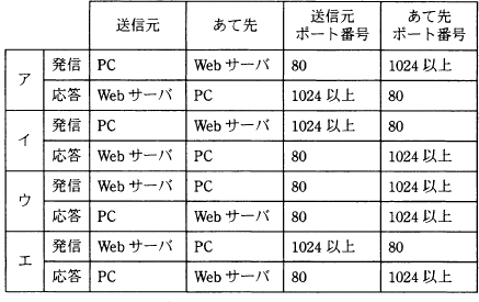 f:id:yusuke_ujitoko:20160914233846p:plain