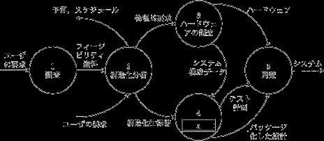 f:id:yusuke_ujitoko:20160915232917p:plain