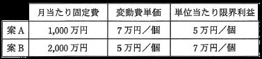 f:id:yusuke_ujitoko:20160918220756p:plain