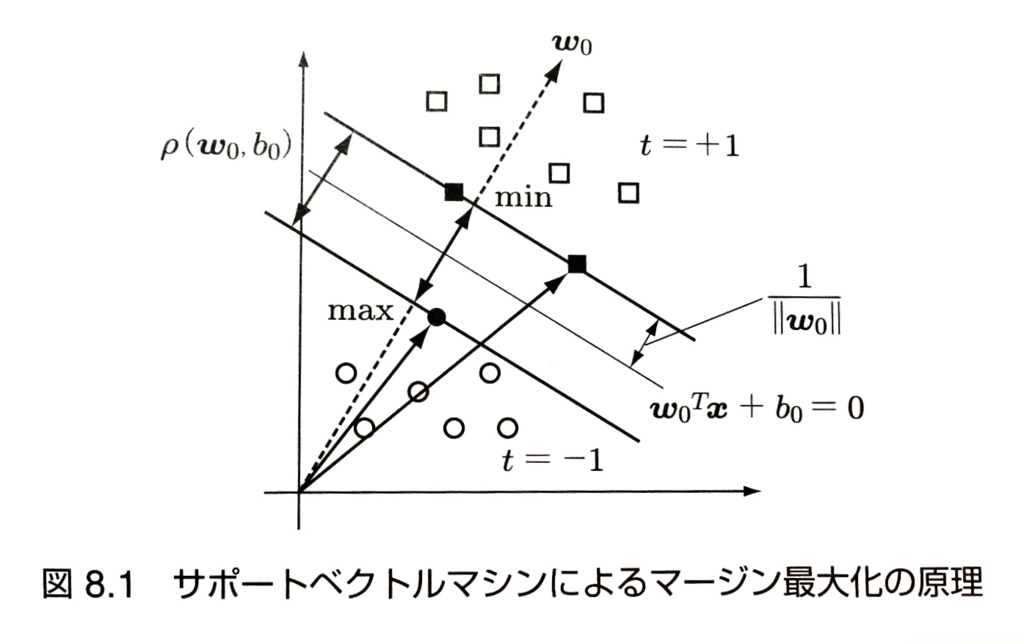 f:id:yusuke_ujitoko:20170427000528p:plain