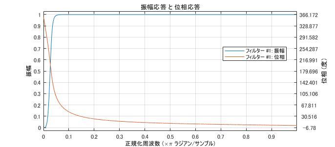 f:id:yusuke_ujitoko:20190822204257p:plain