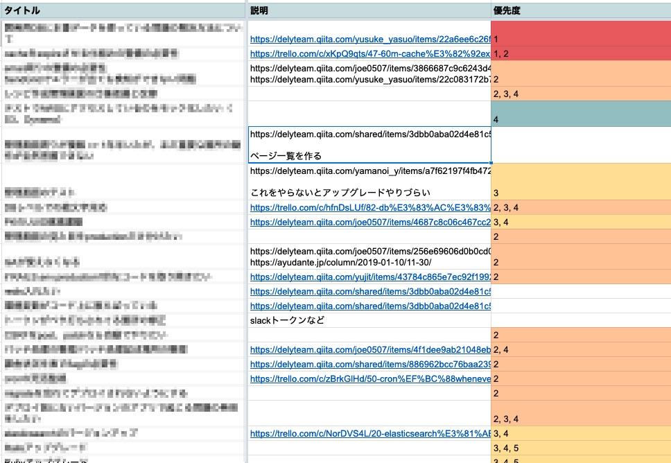 f:id:yusuke_y:20191205111145j:plain
