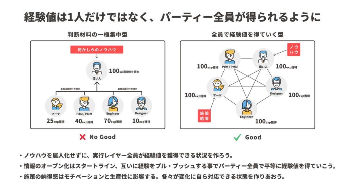 f:id:yusuke_y:20201205085403p:plain