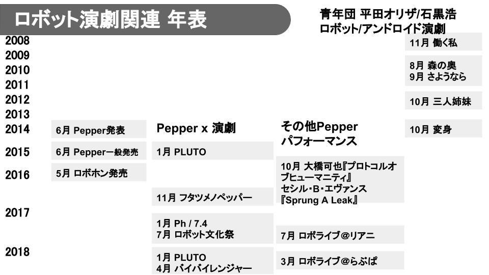 f:id:yusukem:20181204161155j:plain