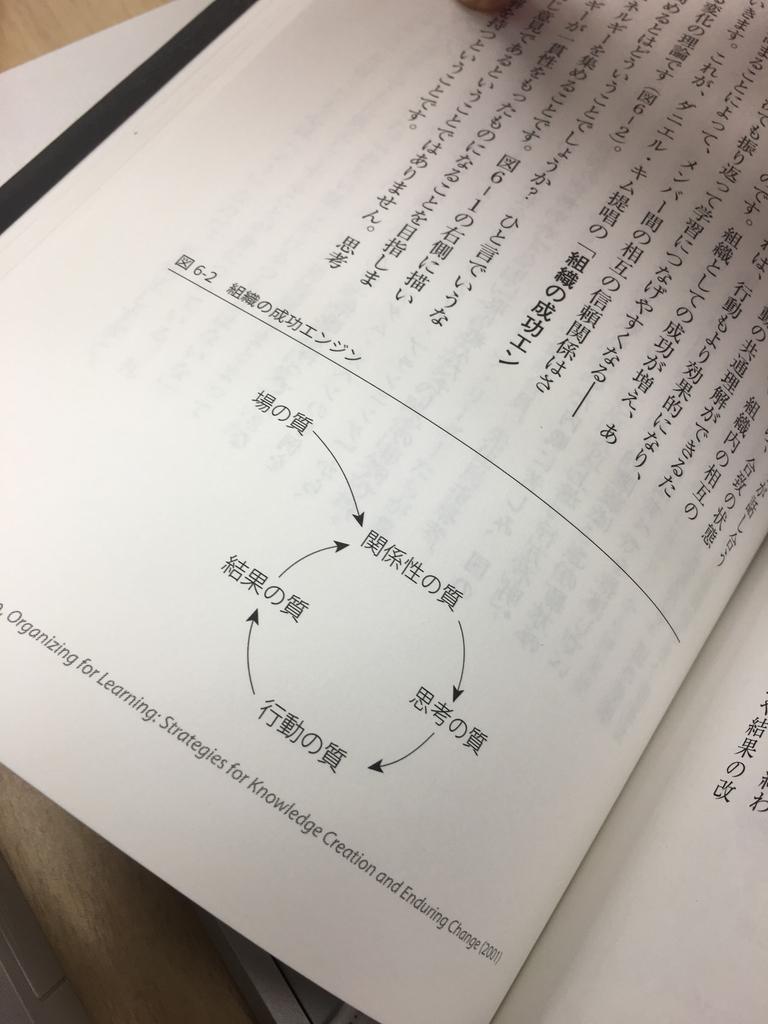 f:id:yuta-kobayashi:20181210195331j:plain