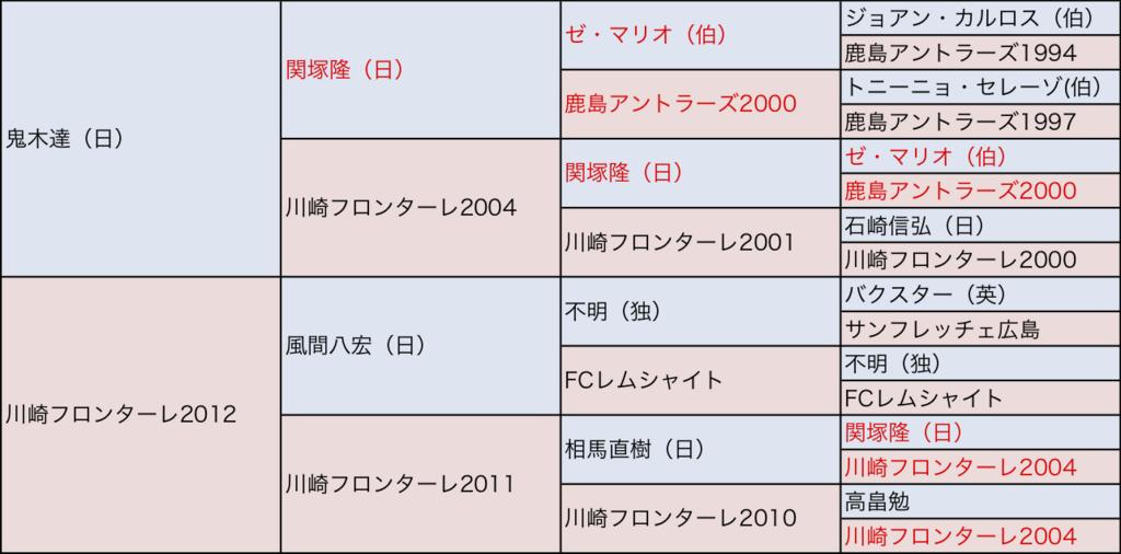 f:id:yuta0210:20171206214503p:plain