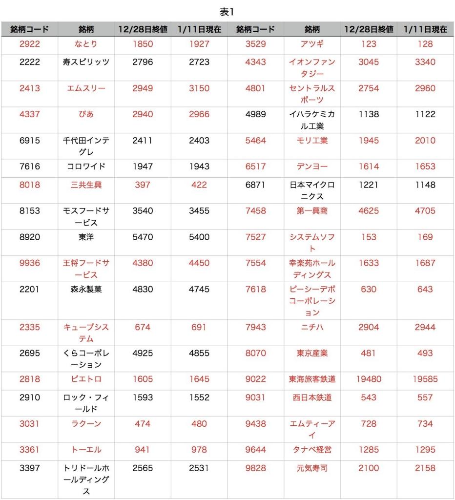 f:id:yutaka-business-t:20170112142152j:plain