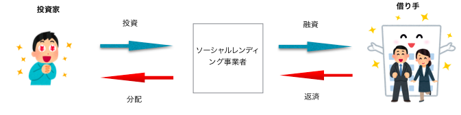 f:id:yutaka-business-t:20170115231747p:plain