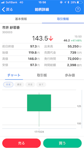 f:id:yutaka-business-t:20171027121347p:image