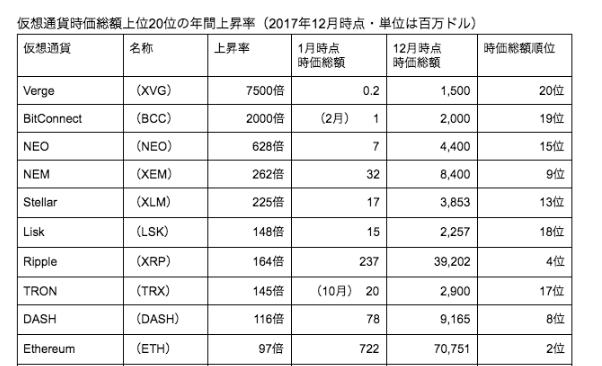 f:id:yutaka-business-t:20171228165531p:plain